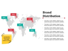 Brand Distribution Ppt PowerPoint Presentation Infographics Clipart