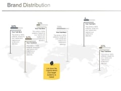 Brand Distribution Ppt PowerPoint Presentation Outline Example