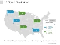 Brand Distribution Ppt PowerPoint Presentation Show