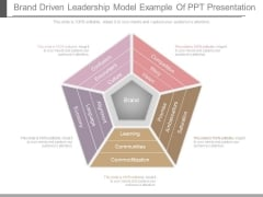 Brand Driven Leadership Model Example Of Ppt Presentation
