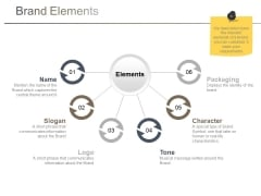 Brand Elements Ppt PowerPoint Presentation Outline Background Images