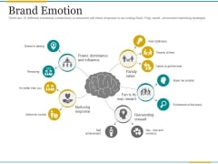 Brand Emotion Ppt PowerPoint Presentation Background Image