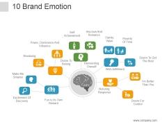 Brand Emotion Ppt PowerPoint Presentation Deck