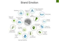Brand Emotion Ppt PowerPoint Presentation Gallery Introduction