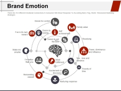 Brand Emotion Ppt PowerPoint Presentation Gallery Topics