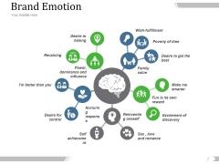 Brand Emotion Ppt PowerPoint Presentation Show