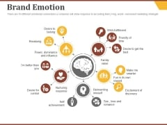 Brand Emotion Ppt PowerPoint Presentation Themes