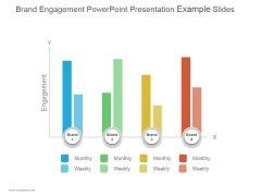 Brand Engagement Ppt PowerPoint Presentation Ideas