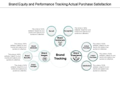 Brand Equity And Performance Tracking Actual Purchase Satisfaction Ppt PowerPoint Presentation Layouts Show