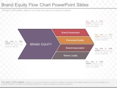 Brand Equity Flow Chart Powerpoint Slides