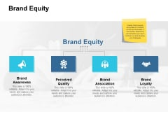 Brand Equity Ppt PowerPoint Presentation Infographics Aids