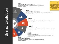 Brand Evolution Ppt PowerPoint Presentation Pictures Design Inspiration