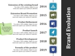 Brand Evolution Template 1 Ppt PowerPoint Presentation Infographics Samples