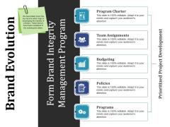 Brand Evolution Template 2 Ppt PowerPoint Presentation Ideas Templates