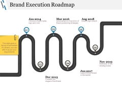 Brand Execution Roadmap Ppt PowerPoint Presentation Icon Guidelines