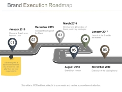 Brand Execution Roadmap Ppt PowerPoint Presentation Visual Aids Layouts