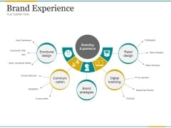 Brand Experience Ppt PowerPoint Presentation Backgrounds