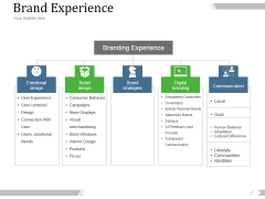 Brand Experience Ppt PowerPoint Presentation Influencers
