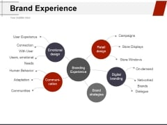 Brand Experience Ppt PowerPoint Presentation Infographic Template Pictures