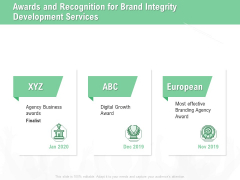 Brand Identification Designing Proposal Awards And Recognition For Brand Integrity Development Services Elements PDF