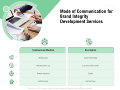 Brand Identification Designing Proposal Mode Of Communication For Brand Integrity Development Services Brochure PDF