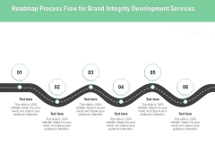 Brand Identification Designing Proposal Roadmap Process Flow For Brand Integrity Development Services Diagrams PDF