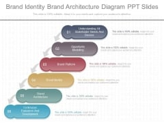 Brand Identity Brand Architecture Diagram Ppt Slides