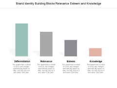 Brand Identity Building Blocks Relevance Esteem And Knowledge Ppt Powerpoint Presentation Show Infographics
