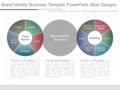 Brand Identity Business Template Powerpoint Slide Designs