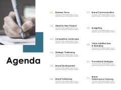 Brand Identity How Build It Agenda Ppt Gallery Icons PDF