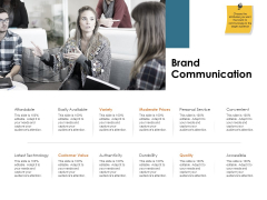 Brand Identity How Build It Brand Communication Ppt Ideas Background PDF