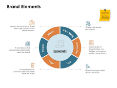 Brand Identity How Build It Brand Elements Ppt Inspiration Graphics Pictures PDF
