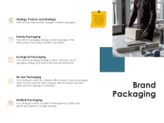 Brand Identity How Build It Brand Packaging Ppt Inspiration Show PDF