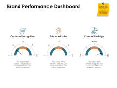 Brand Identity How Build It Brand Performance Dashboard Ppt Professional Mockup PDF