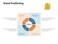 Brand Identity How Build It Brand Positioning Ppt Pictures Show PDF