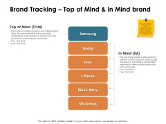 Brand Identity How Build It Brand Tracking Top Of Mind And In Mind Brand Ppt Styles Structure PDF
