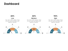 Brand Identity How Build It Dashboard Ppt Summary Clipart PDF