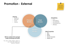 Brand Identity How Build It Promotion External Ppt File Design Templates PDF