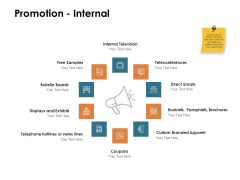 Brand Identity How Build It Promotion Internal Ppt Infographic Template Graphics Tutorials PDF