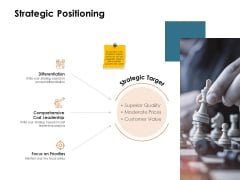 Brand Identity How Build It Strategic Positioning Ppt Ideas Microsoft PDF