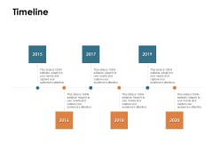 Brand Identity How Build It Timeline Ppt Outline Format PDF