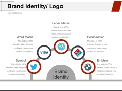 Brand Identity Logo Ppt PowerPoint Presentation Slides Background Designs