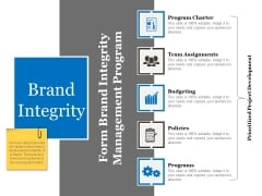 Brand Integrity Ppt PowerPoint Presentation Gallery Files