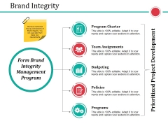 Brand Integrity Ppt PowerPoint Presentation Infographic Template Portfolio