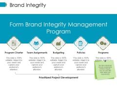 Brand Integrity Ppt PowerPoint Presentation Show Portfolio