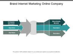 Brand Internet Marketing Online Company Structure Benchmark Brands Ppt PowerPoint Presentation Summary Graphics Download