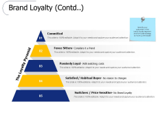 Brand Loyalty Contd Ppt PowerPoint Presentation Pictures Slide Portrait