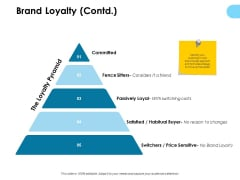 Brand Loyalty Contd Ppt PowerPoint Presentation Show Microsoft