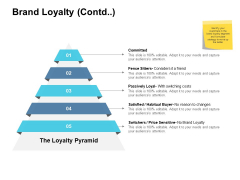 Brand Loyalty Contd Ppt PowerPoint Presentation Styles Good