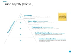 Brand Loyalty Contd Ppt PowerPoint Presentation Styles Templates